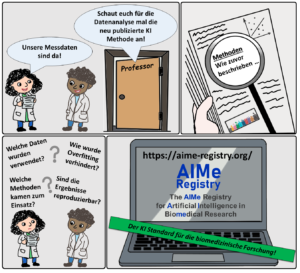 AIMe – A standard for artificial intelligence in biomedicine